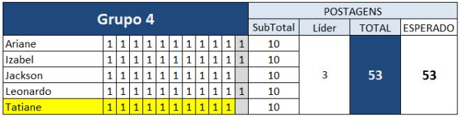 Grupo 4 - 2
